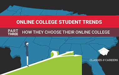 Online Student Trends: Picking a School Infographic